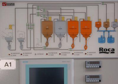 Armario eléctrico para el control de materias primas en fábrica de cerámica