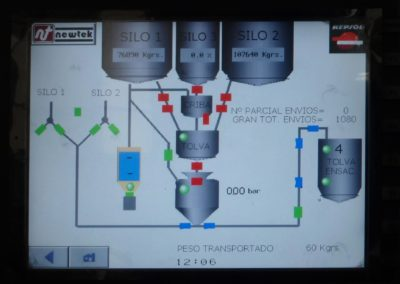 Production process control for the oil industry